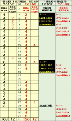 20200728lo_convert_20200729075915.png