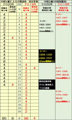 2022006238956127_convert_20200623075027.png