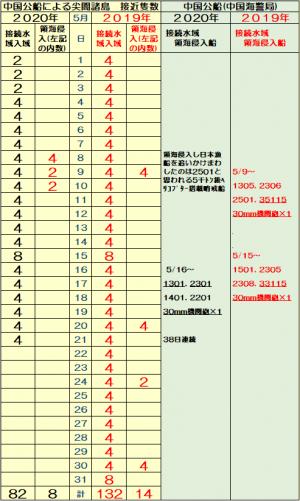 20220520lolp88_convert_20200522103835.png