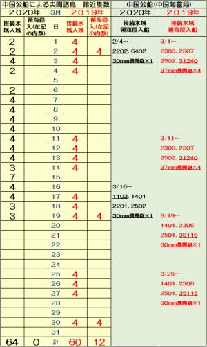 2200320jkj_convert_20200320080836.png
