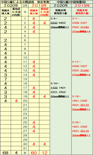2200321kokio_convert_20200321052931.png