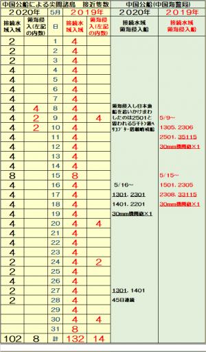 2200528kko8_convert_20200528174954.png
