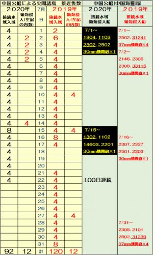 2200723jkp_convert_20200723080622.png