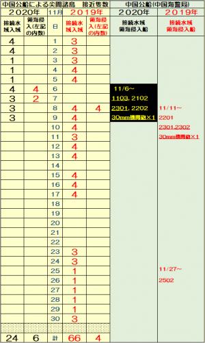 7g55arg_convert_20201111062503.png