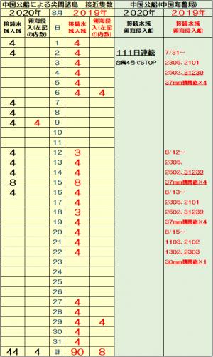 as2_convert_20200828065843.png