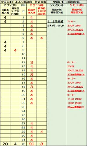 q1_convert_20200828063651.png