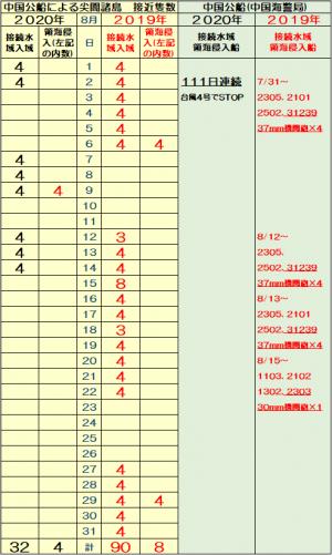t5_convert_20200828065201.png