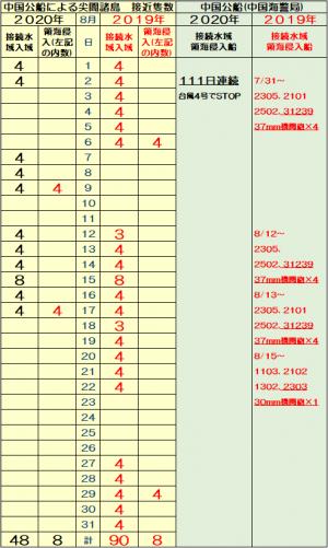 z3_convert_20200828070132.png