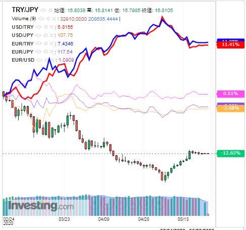 tryjpy_2020_05_26.jpg
