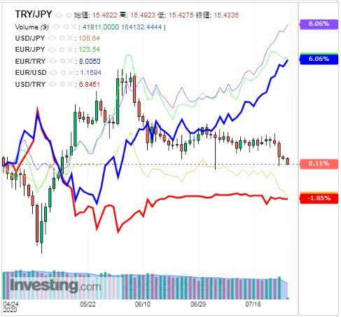 tryjpy_2020_07_27.jpg