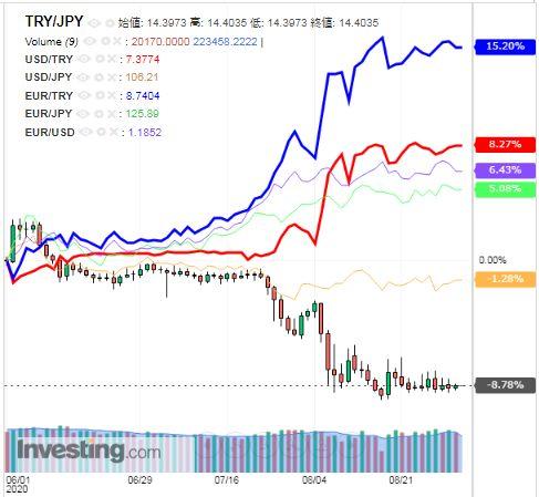 tryjpy_2020_09_03.jpg