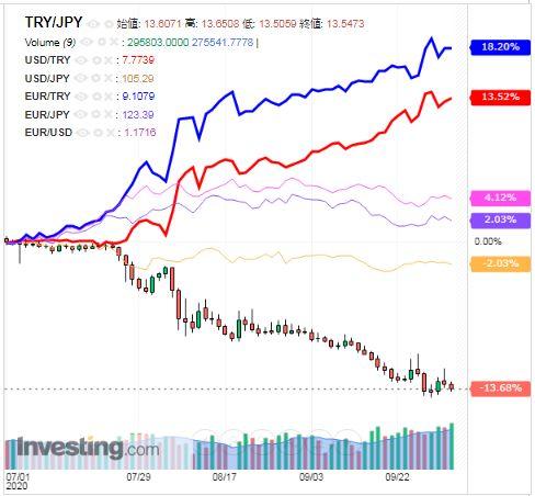 tryjpy_2020_10_03.jpg