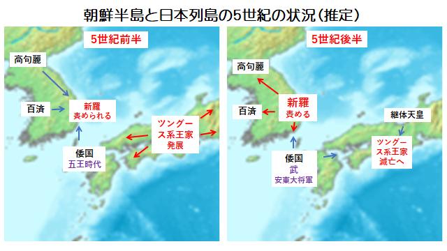 朝鮮半島と日本列島の5世紀の状況