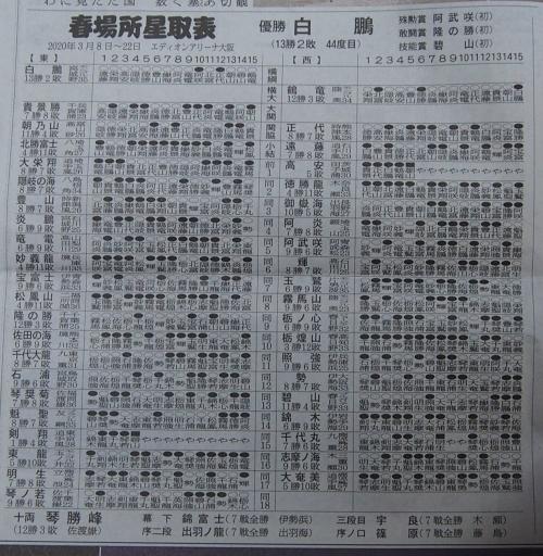 20200323・大相撲01-2・番付・特大2