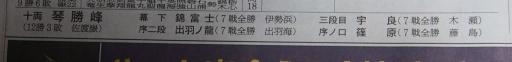 20200323・大相撲05・幕下以下優勝・特大