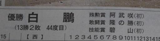 20200323・大相撲04・優勝三賞