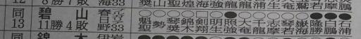 20200323・大相撲11・技能賞=碧山