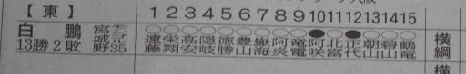 20200323・大相撲08・優勝=白鵬