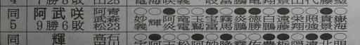 20200323・大相撲09・殊勲賞=阿武咲