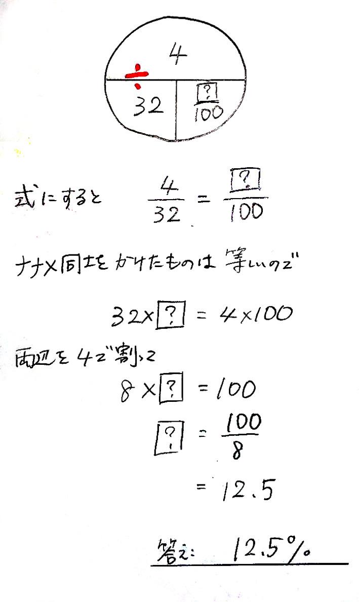 割合問題の基本のコツ3