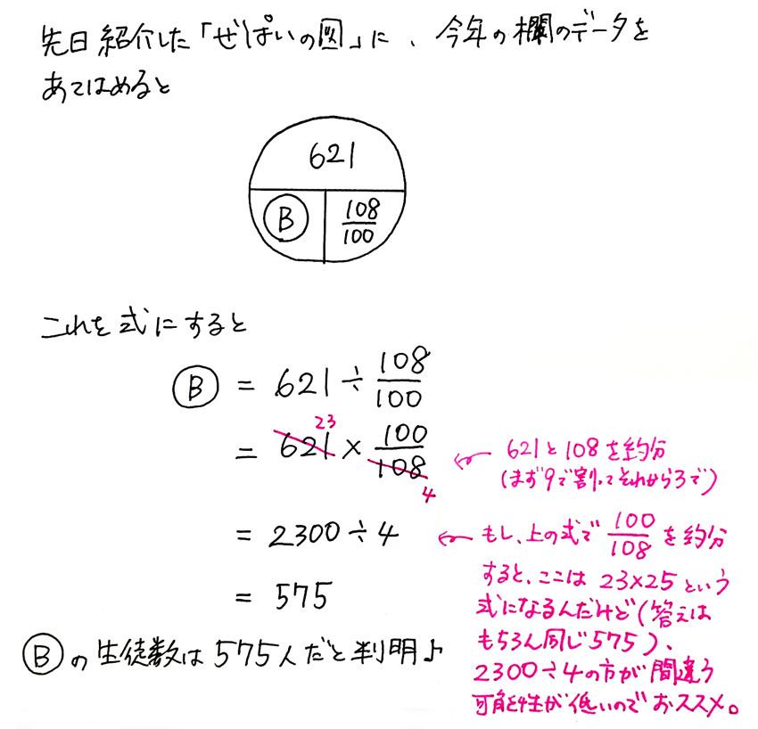 割合問題_応用_生徒数3