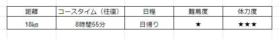 bandicam 2020-09-14 14-45-39-149湿原