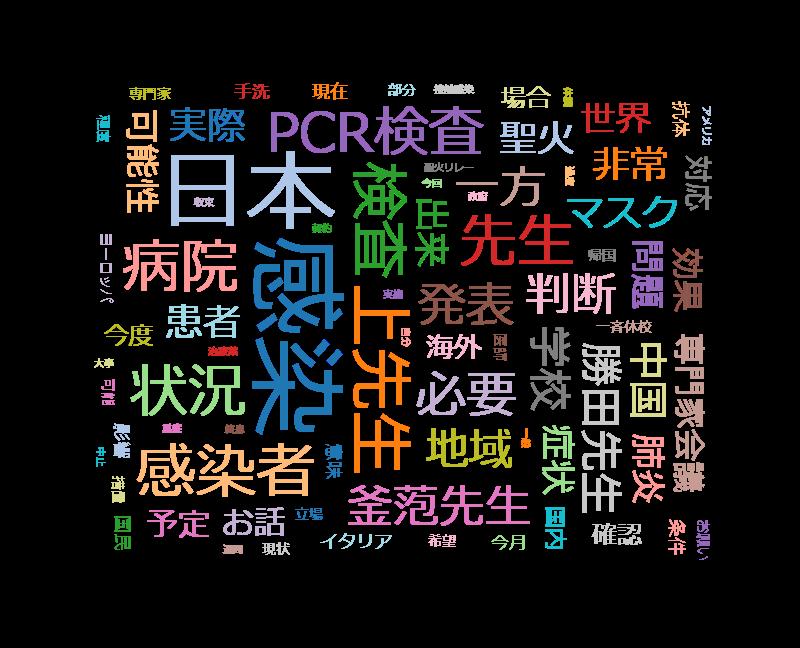 ミヤネ屋【独自取材!コロナ専門家会議委員が激白「収束まで