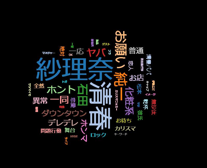 ダウンタウンなう【伝説ロッカー清春の激甘パパぶりが発覚・すみれ