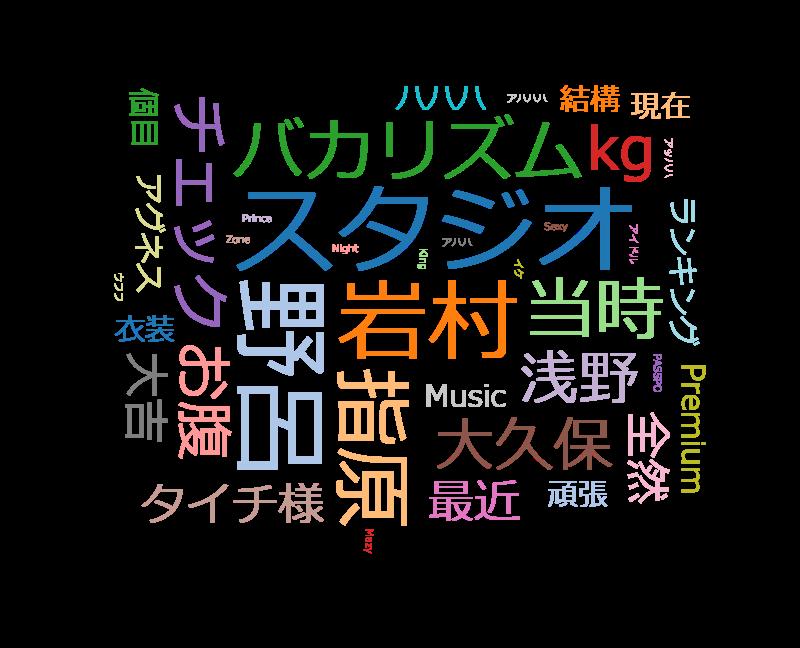 有吉反省会 昭和・平成・令和 アイドル事件簿延長戦!深夜ならでは