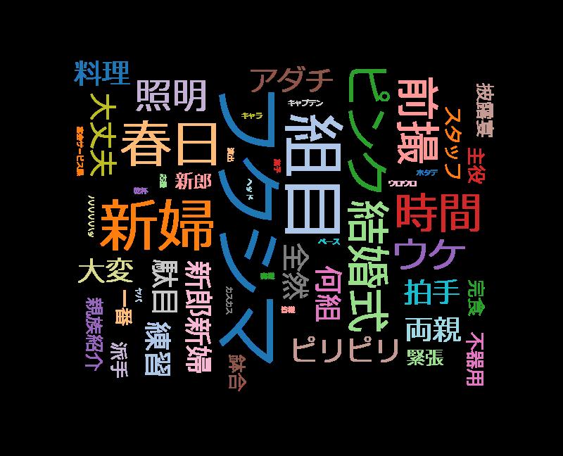 【ストーリーズ】のぞき見ドキュメント 100カメ「名古屋・ド派手