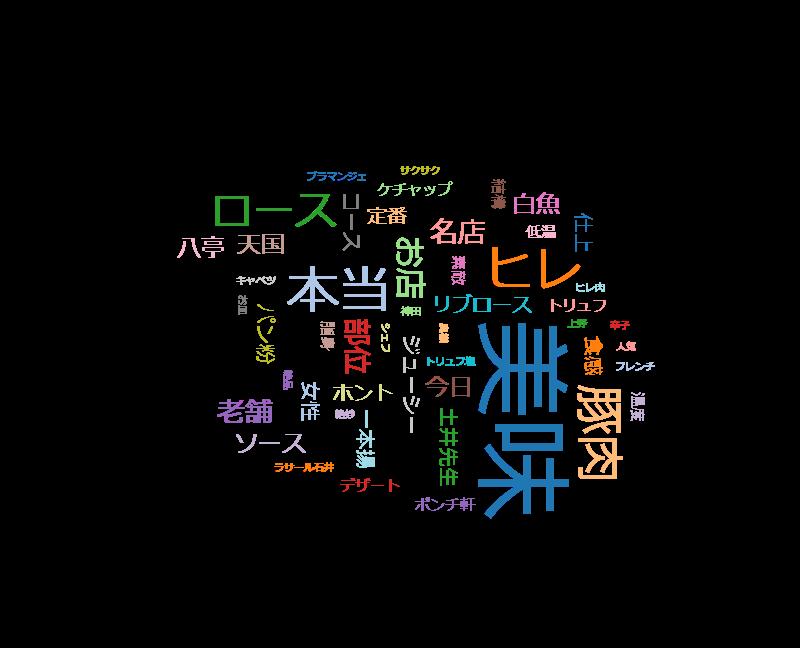 """土井善晴の美食探訪「お腹も心も満たす""""とんかつ天国""""ラサール石井"""