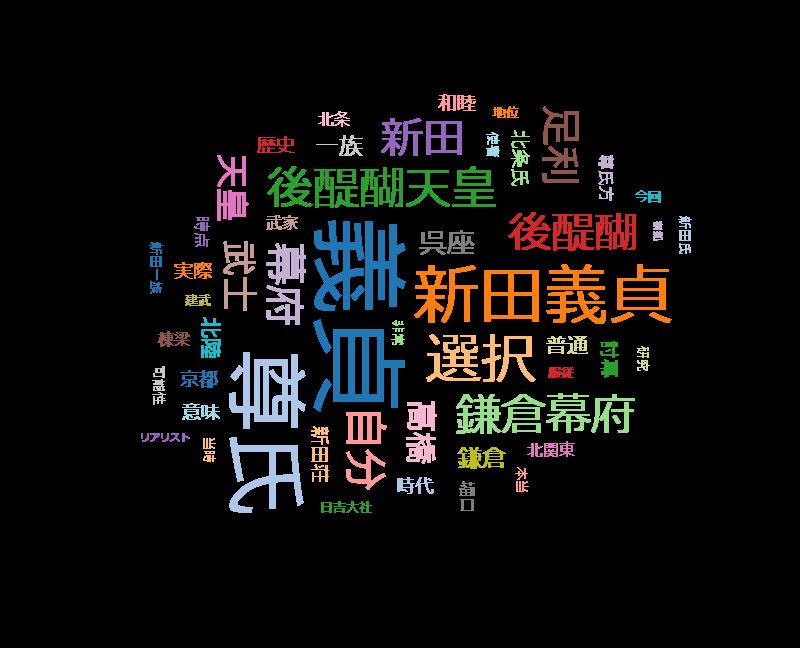 英雄たちの選択「逆転人生に賭ける!~関東武者 新田義貞の挑戦~