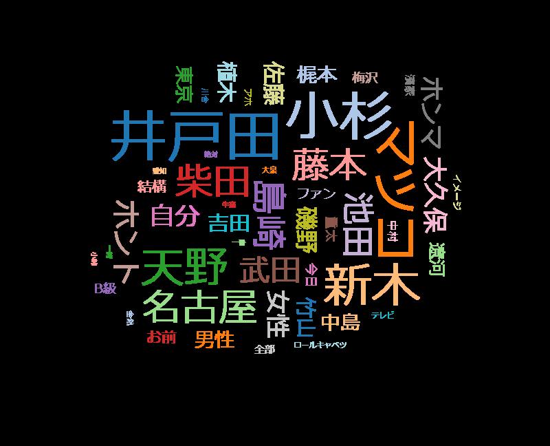 ホンマでっか!?TV 芸能人23名生霊チェック!玉木宏に女の影?