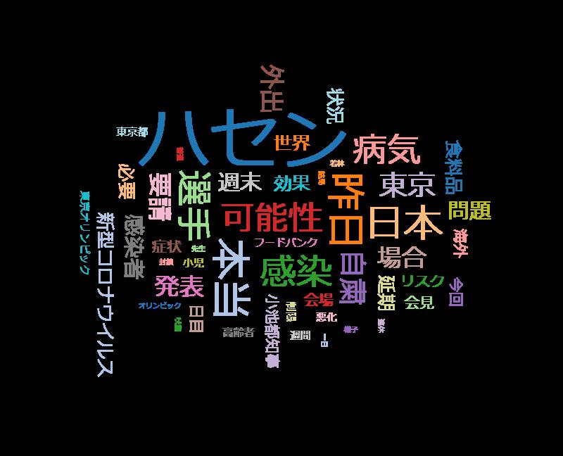 """グッとラック! 週末の東京に""""外出自粛要請""""・五輪一年延期、内定"""