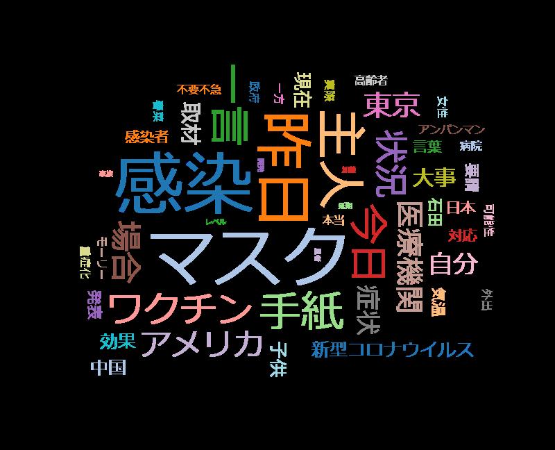 スッキリ 東京で一日最多40人以上新たに感染…小池知事が今週