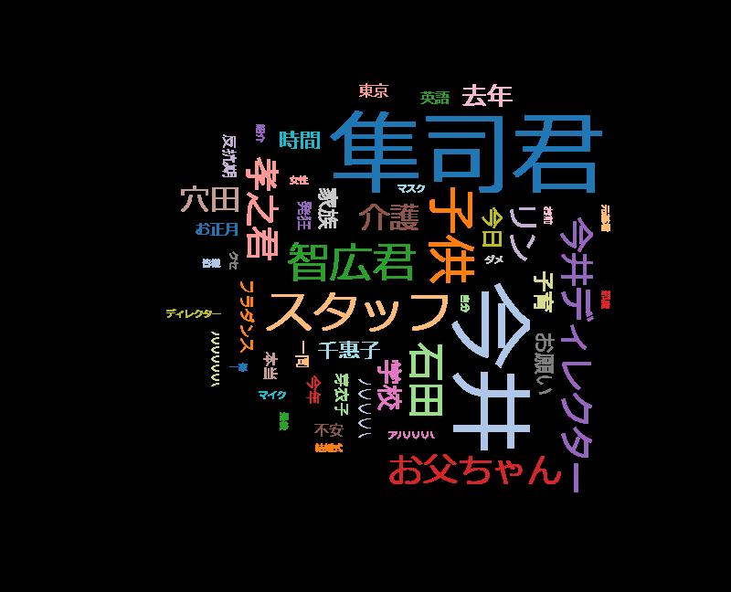 緊急特別版!がんばれニッポン!!大家族石田さんチ密着23年 負け