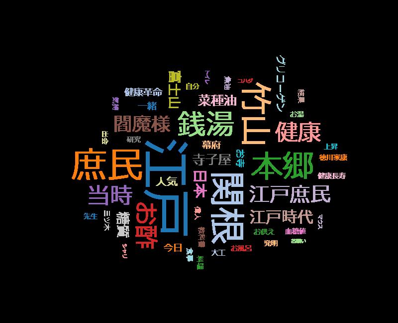 偉人たちの健康診断「江戸の健康革命」江戸の面影を残す下町を旅しなが
