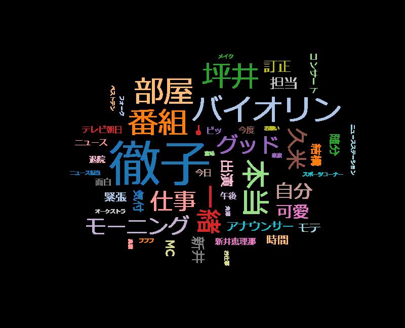 徹子の部屋 坪井直樹&新井恵理那~互いの得意技で…~ テレビ朝日