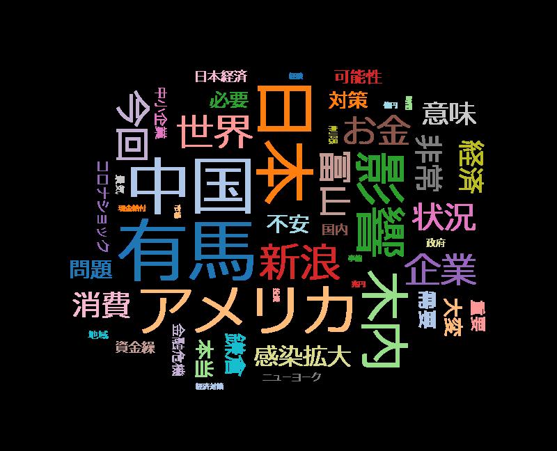 NHKスペシャル「激震 コロナショック~経済危機は回避できるか~