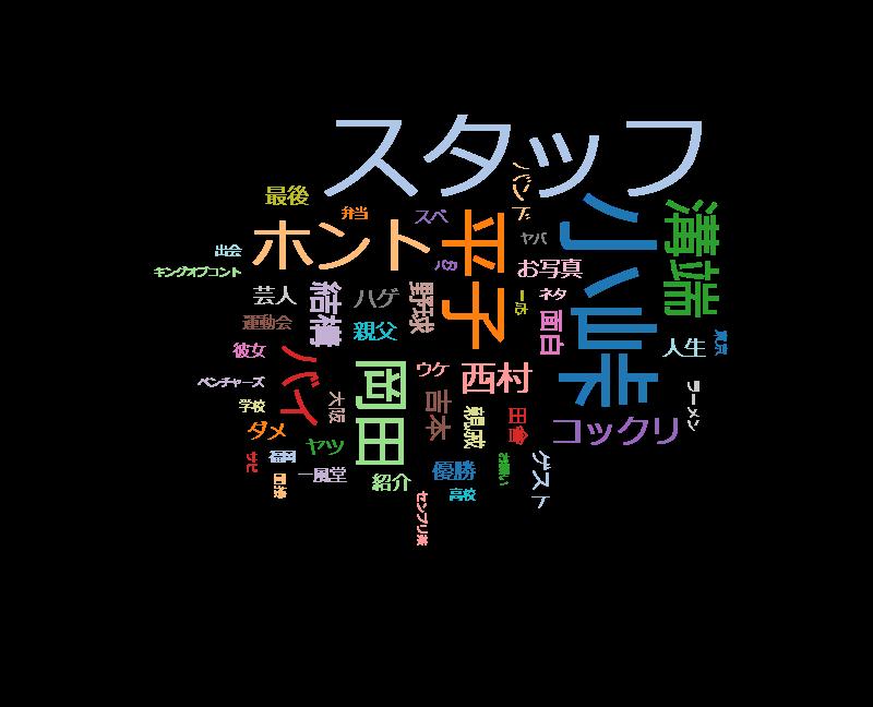 誰だって波瀾爆笑 バイきんぐ小峠のなんて日だ人生…福岡の団地