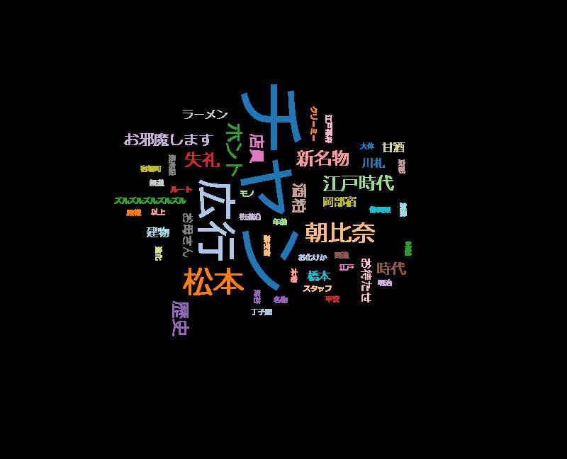 所さんお届けモノです!【東海道 過酷な川渡り&山越え体験…(秘)W