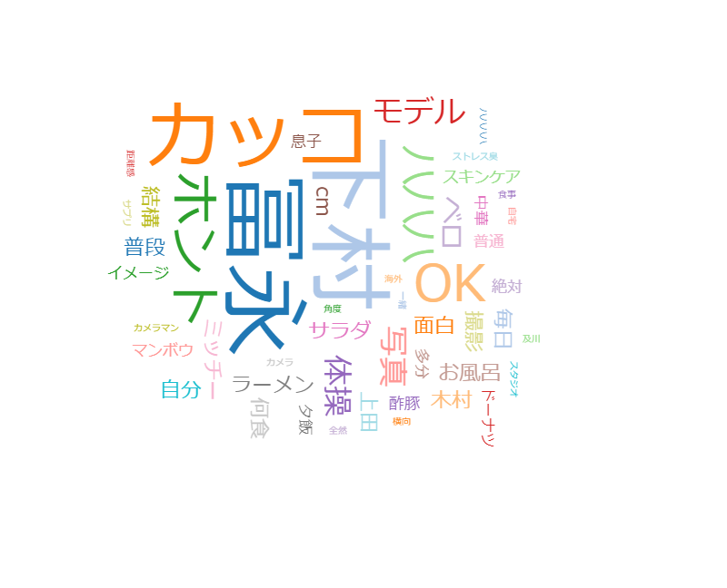 おしゃれイズム スーパーモデルの冨永愛が初登場!スタイル維持の