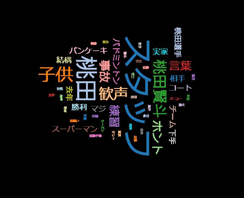 情熱大陸【桃田賢斗/オンエアーの10日前、番組だけに明かして
