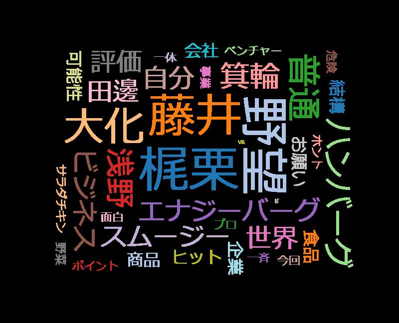 BACKSTAGE【スペシャリストが査定!「食」のベンチャー企