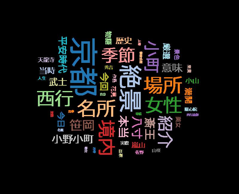 京都ぶらり歴史探訪「完全保存版!古都の桜」京都で多くの人を集め