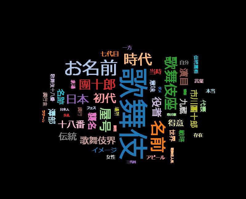 日本人のおなまえっ!【歌舞伎のおなまえ】「戦士からサラリーマン」へ