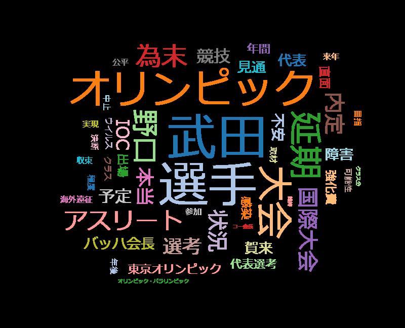 クローズアップ現代+ 東京五輪・パラ延期アスリートの胸の内は思