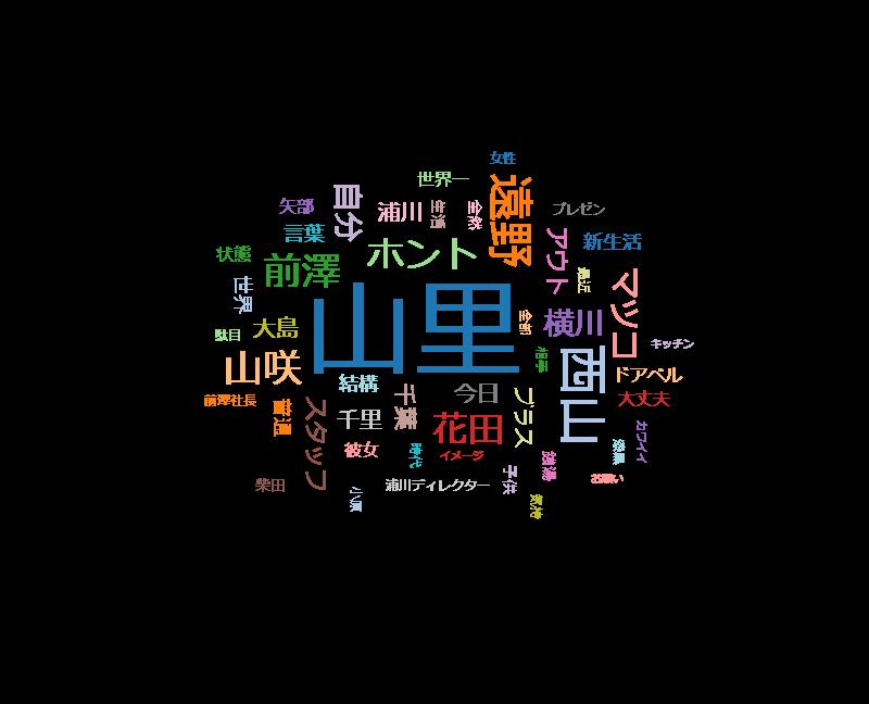 アウト×デラックス マツコと前澤社長が初共演!(秘)伝説を徹底ト