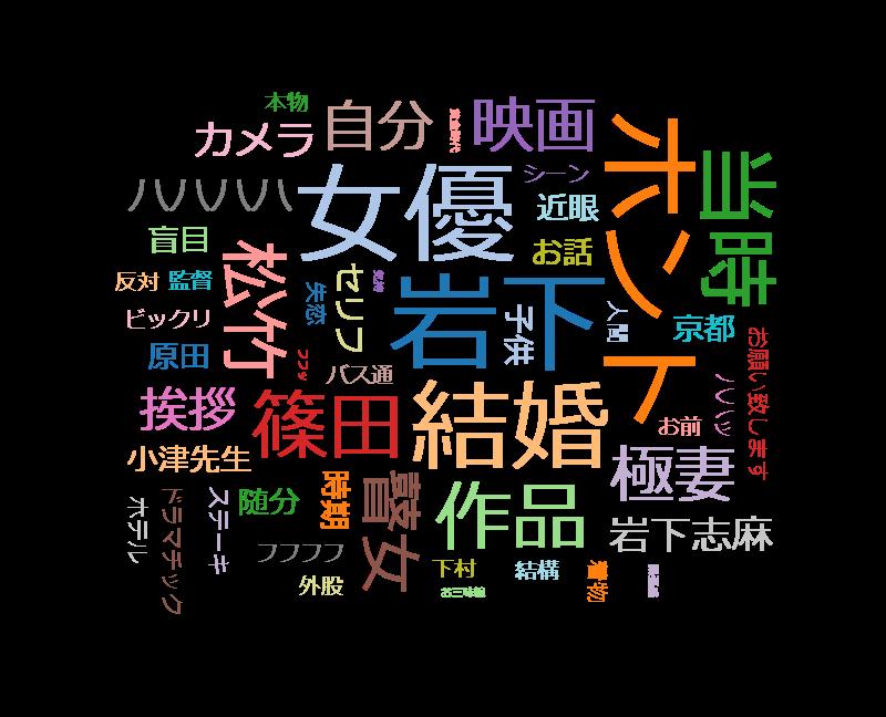 ザ・インタビュー~トップランナーの肖像~ 岩下志麻×小松靖 10代