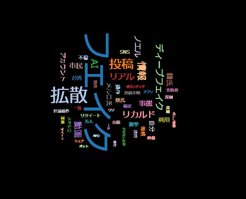 NHKスペシャル デジタルVSリアル(1)「フェイクに奪われる